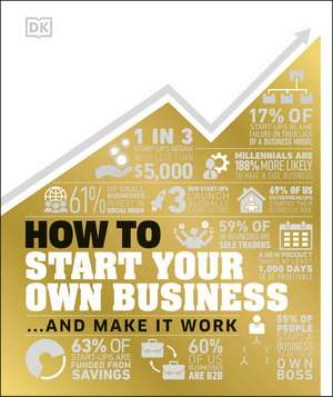 How to Start Your Own Business: And Make it Work de DK