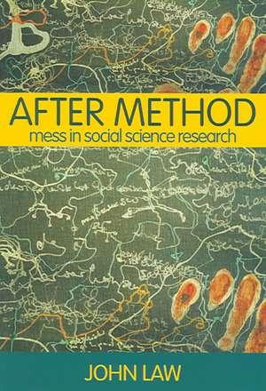 After Method imagine