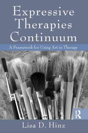 Expressive Therapies Continuum imagine