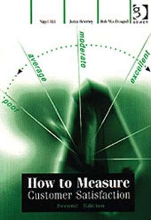 How to Measure Customer Satisfaction imagine