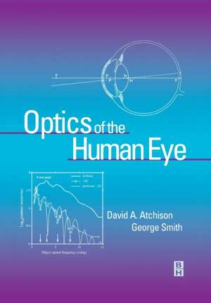 Optics of the Human Eye