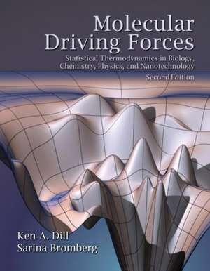 Molecular Driving Forces imagine