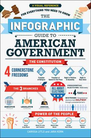 The Infographic Guide to American Government: A Visual Reference for Everything You Need to Know de Carissa Lytle