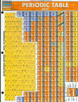 Periodic Table Laminate Reference Chart