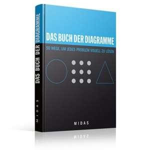 Das Buch der Diagramme