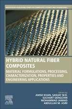 Hybrid Natural Fiber Composites