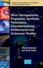 Silver Nanopartilces