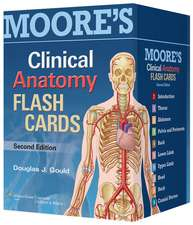 Moore's Clinical Anatomy Flash Cards