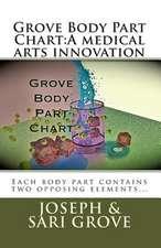 Grove Body Part Chart