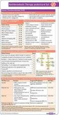Antithrombotic Therapy Pocketcard Set