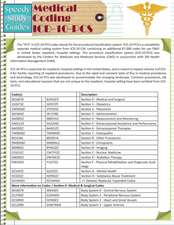 Medical Coding ICD-10-PCs (Speedy Study Guides