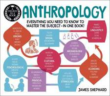 Degree in a Book: Anthropology