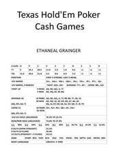 Texas Hold'em Poker Cash Games