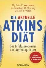 Die aktuelle Atkins-Diät