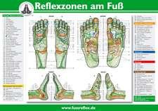 Reflexzonen der Füße (Tafel A2)