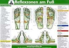 Die Reflexzonen der Füße (A5)