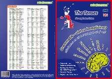 mindmemo Lernfolder - The Tenses - Die englischen Zeiten - Zusammenfassung