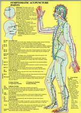 Symptomatic Acupuncture Points -- A4