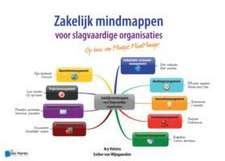 Zakelijk Mindmappen voor Slagvaardige Organisaties op Basis